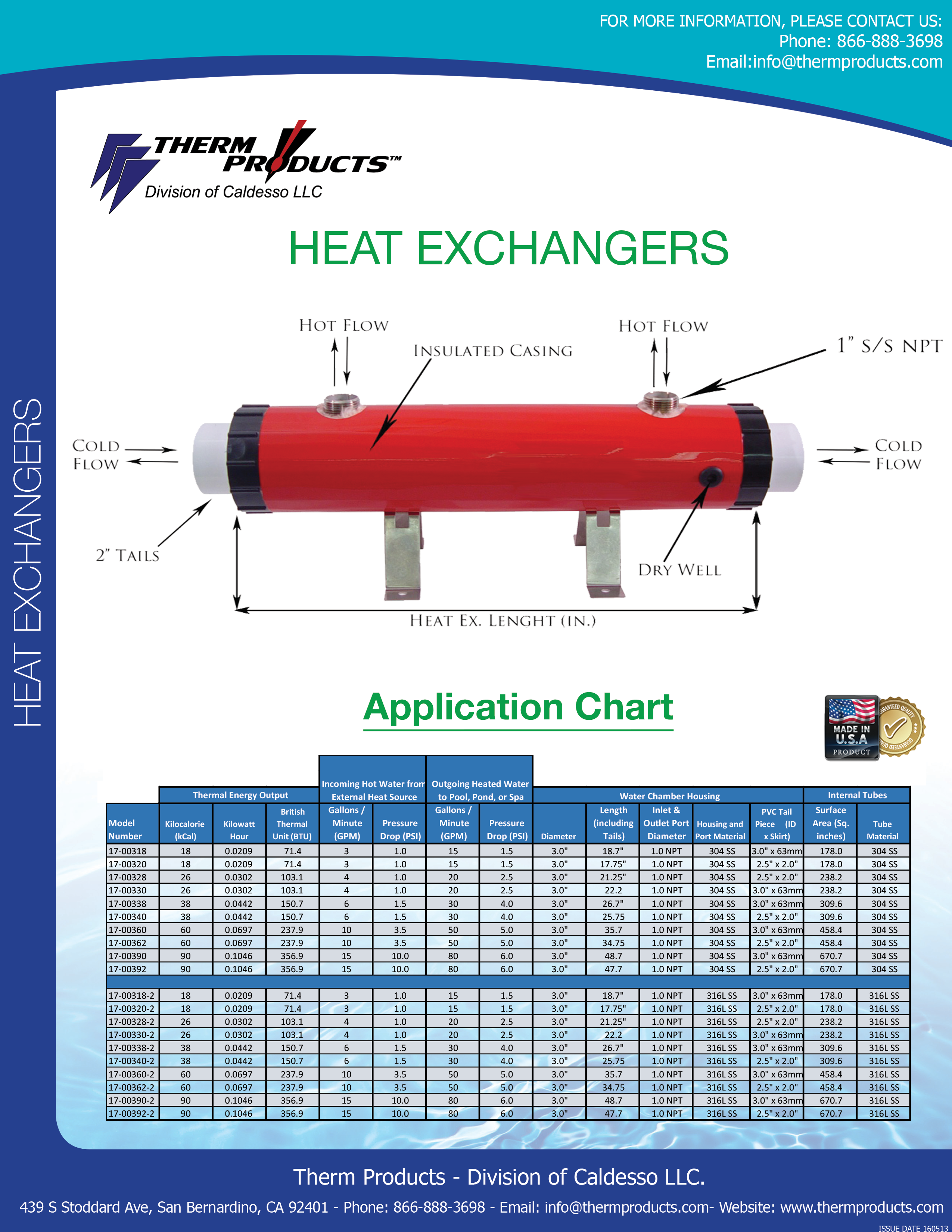 Chart heat exchangers - U local